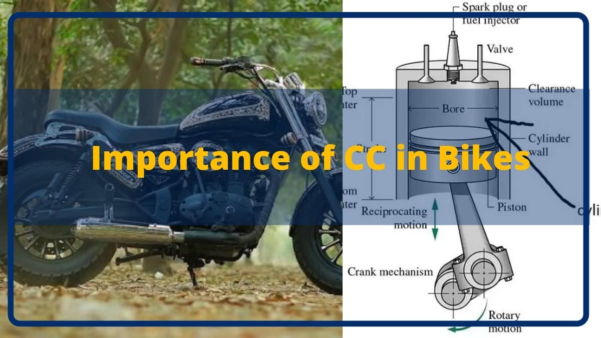 Importance of CC in Bikes   Why CC Matters in Bikes